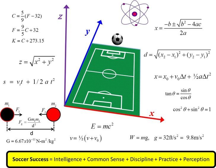 Soccer, Physics of Soccer Home